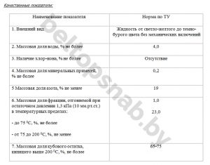 Полиэтиленполиамины технические (Отвердитель ПЭПа)